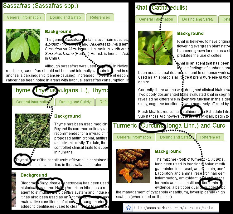 plant chemicals